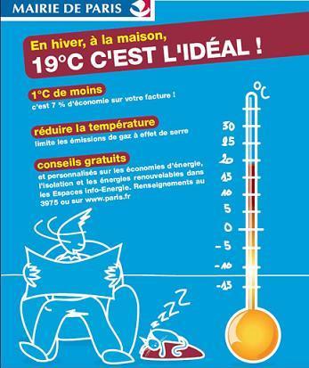 19°C grand